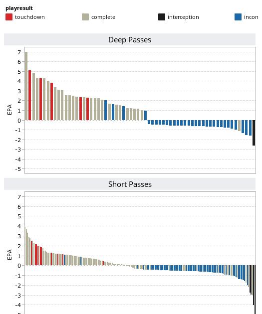 Advanced Football Analytics (formerly Advanced NFL Stats