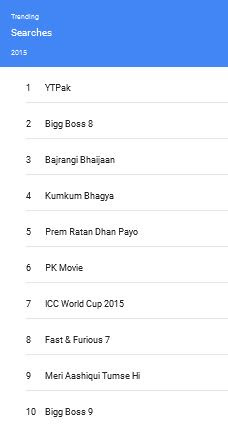 Google top trending searches pakistan