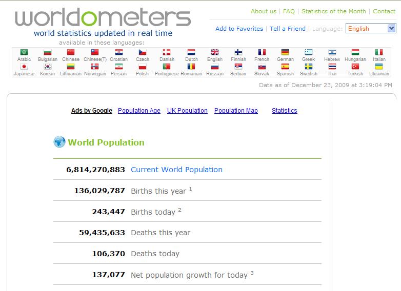 Morti nascite mondiali, numero popolazione terrestre in tempo reale su worldometers