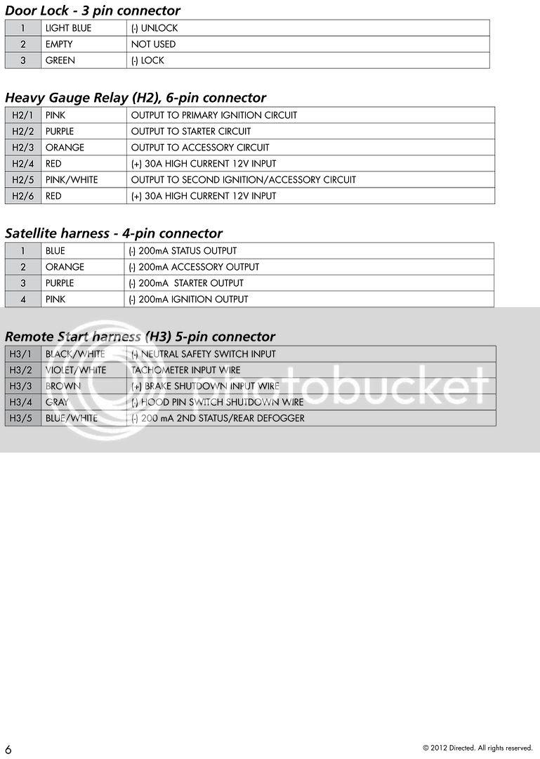 Diagram Avital 4103 Remote Starter Wiring Diagram Jeep Full Version Hd Quality Diagram Jeep Solo Diagramasl Nuovarmata It
