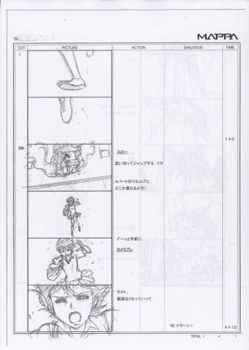 Produção Visual Anime 2014
