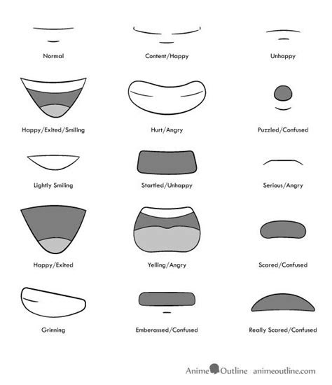 anime drawing tutorial  mouth expressions