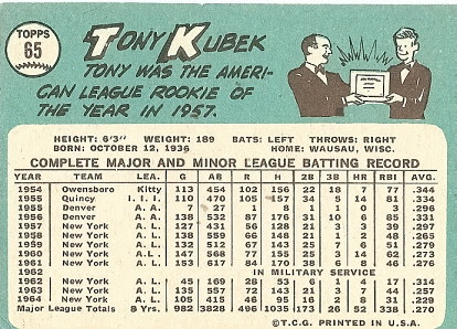 Tony Kubek (back) by you.