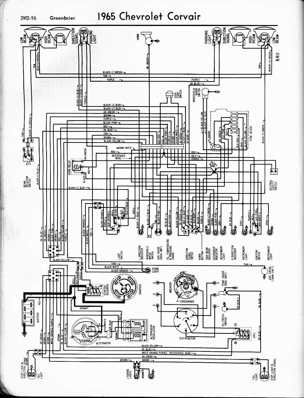 Diagram 68 Impala Wiring Diagram Full Version Hd Quality Wiring Diagram Diagramtheise Brunisport It