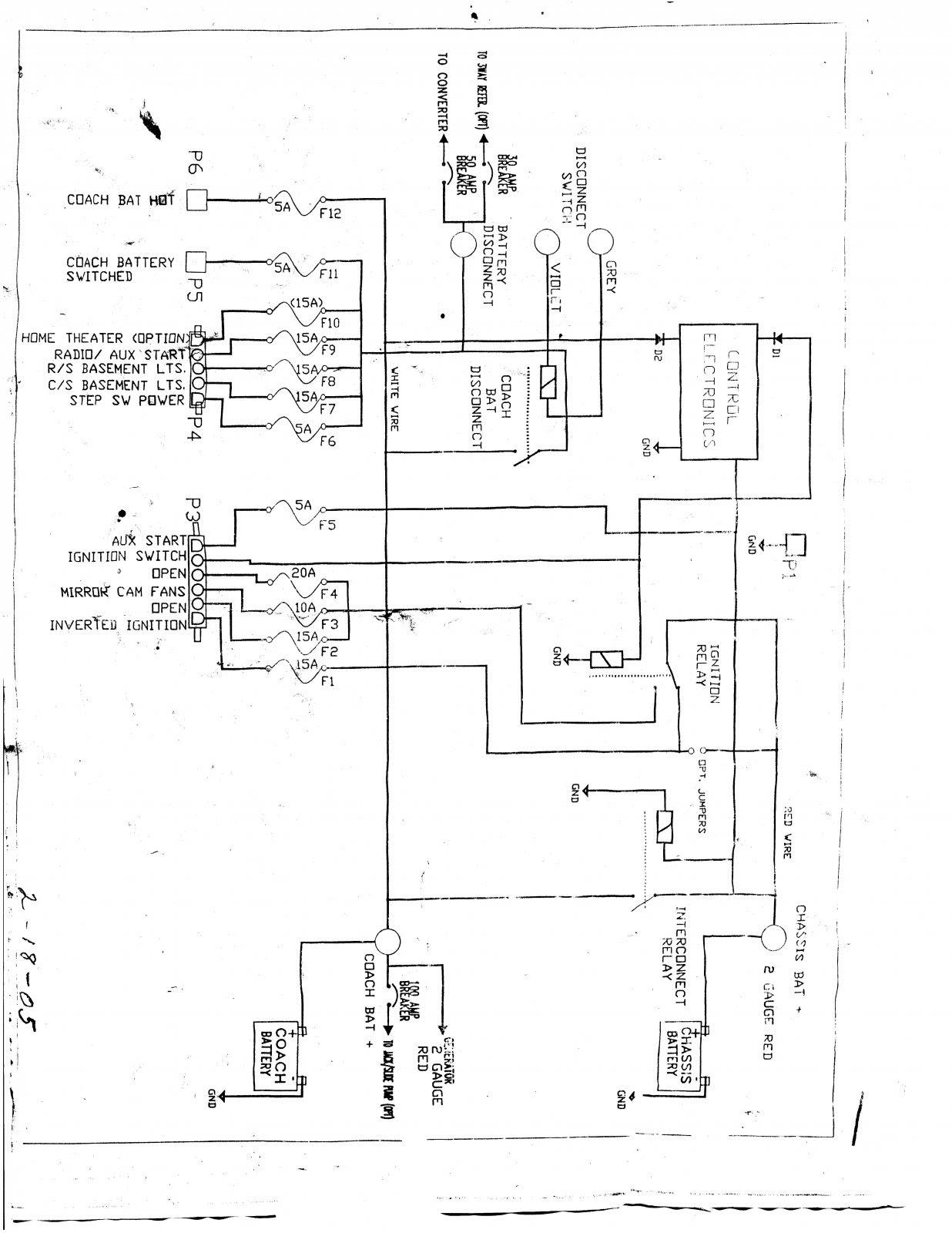 2000 Sterling Truck Wiring Diagram 2002 Monaco Wiring Diagram Cts Lsa Yenpancane Jeanjaures37 Fr