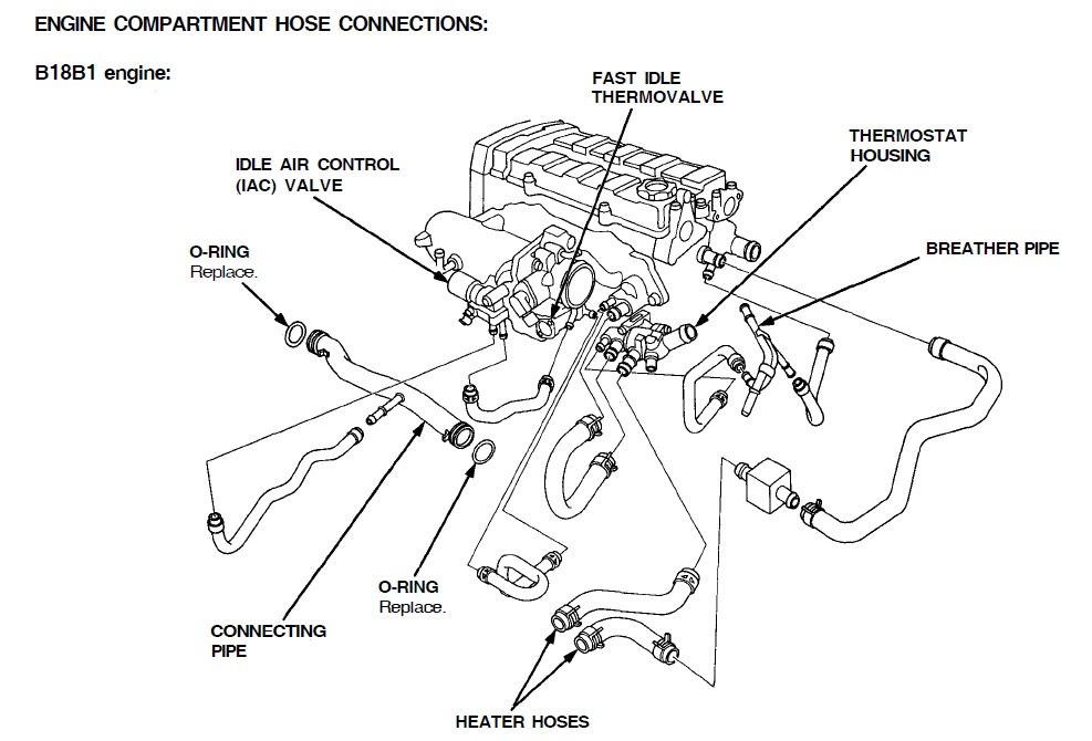 2000 Honda Acura Motor Diagram Full Hd Version Motor Diagram Lodi Diagram Kuteportal Fr