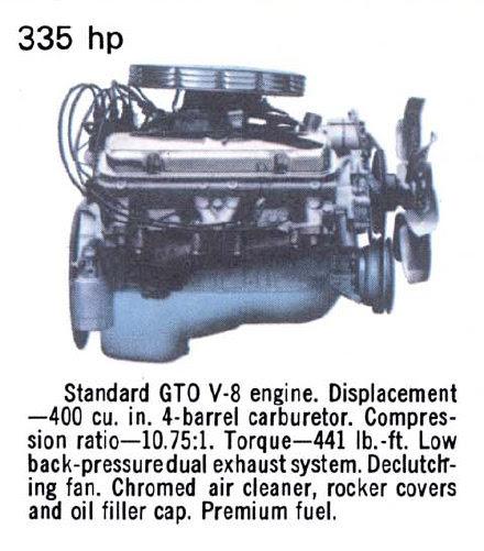 67 Gto Engine Vacuum Diagram 2002 Pontiac Grand Am Gt Fuse Box Diagram Vw T5 Karo Wong Liyo Jeanjaures37 Fr