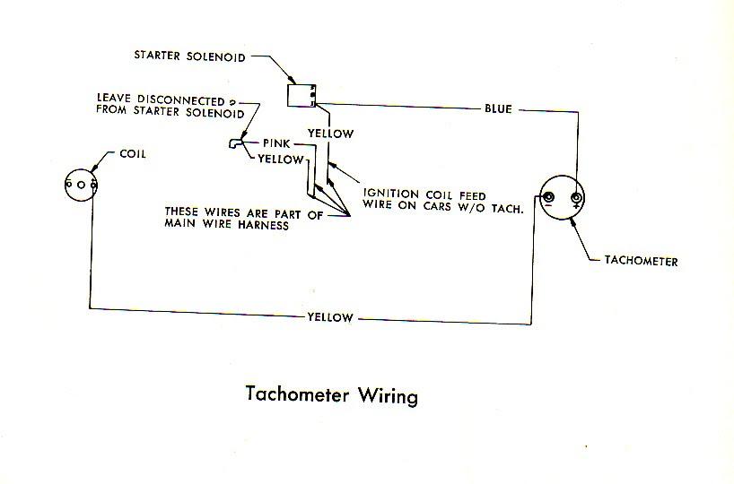 Diagram 68 Amc Amx Wiring Diagram Full Version Hd Quality Wiring Diagram Troydiagram Radd Fr