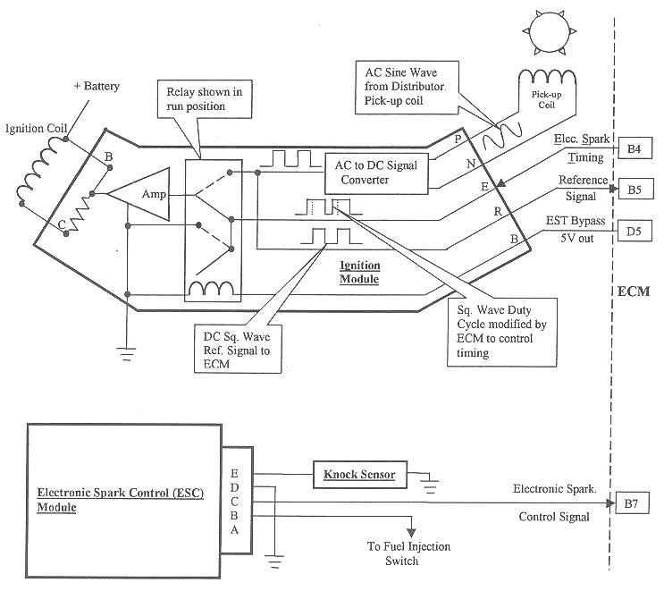 Diagram Gm Hei Wiring Pin Diagram Full Version Hd Quality Pin Diagram Fisherswiring2j Atuttasosta It