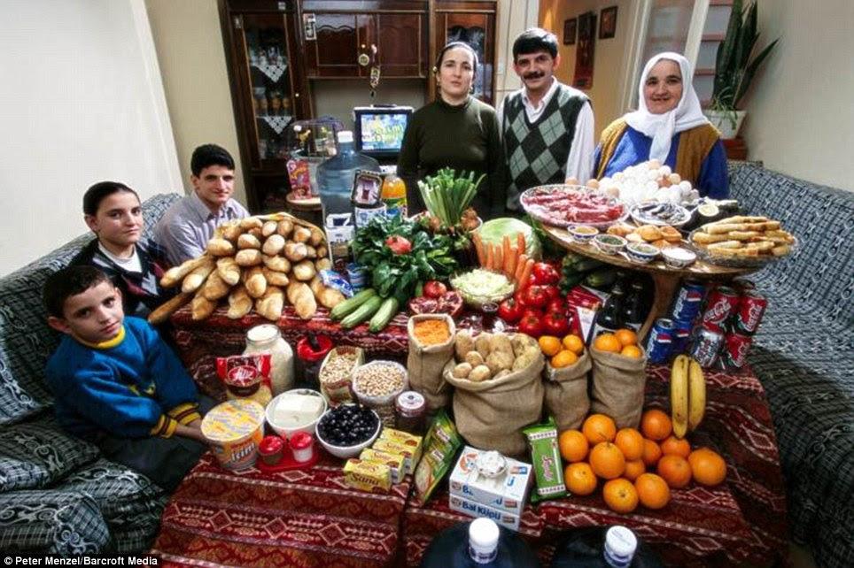 Τουρκία: Οι Celiks της Κωνσταντινούπολης που περνούν γύρω από £ 93 την εβδομάδα για τα τρόφιμα