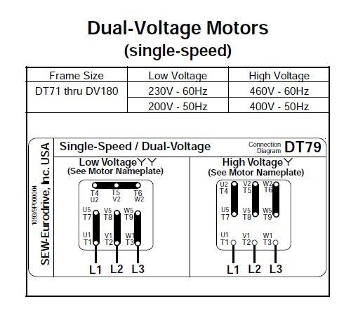 Diagram Wiring Diagram 460 Volt Motor Full Version Hd Quality Volt Motor Diagramtrangx Beppecacopardo It