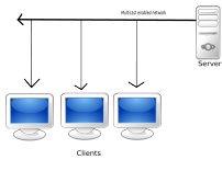 Diagram of Streaming Multicast