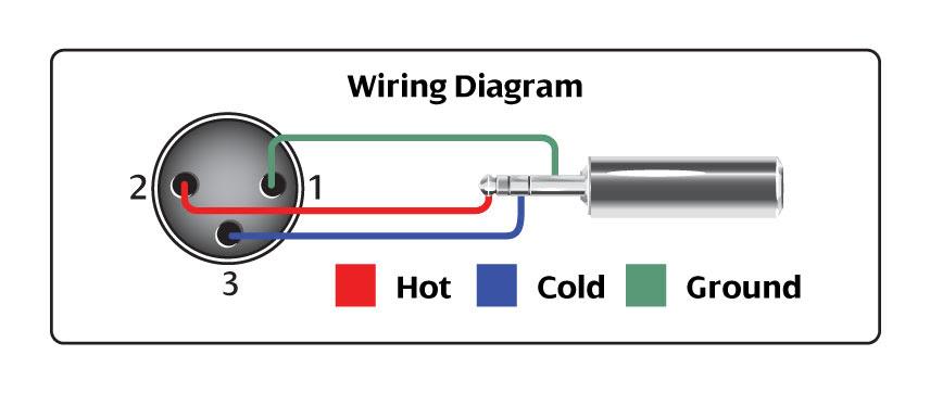 Diagram 3 5mm Xlr Wiring Diagram Full Version Hd Quality Wiring Diagram Kahn Diagrambase Discoclassic It