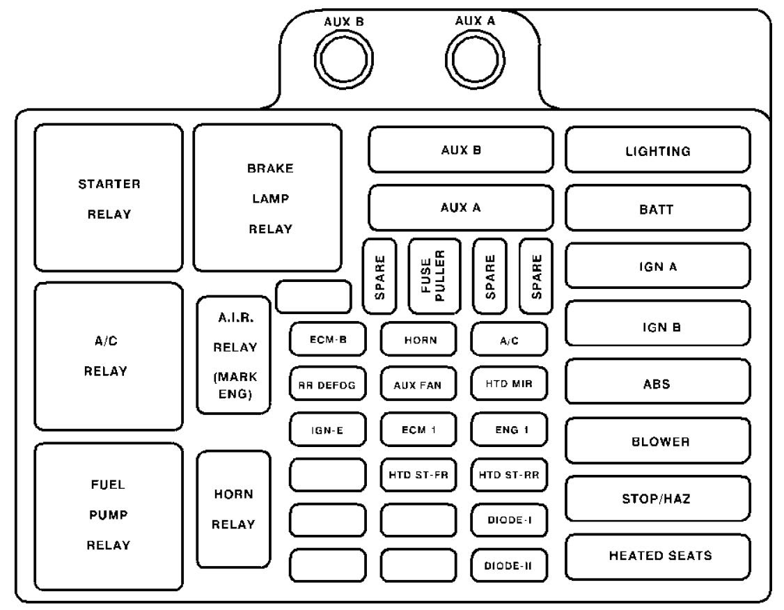 1998 Chevy 3500 Fuse Box Wiring Diagram Put Warehouse B Put Warehouse B Pasticceriagele It