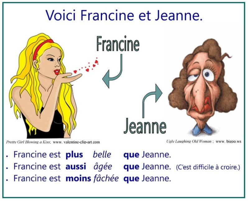 Stopniowanie przymiotnika - gramatyka 12 - Francuski przy kawie