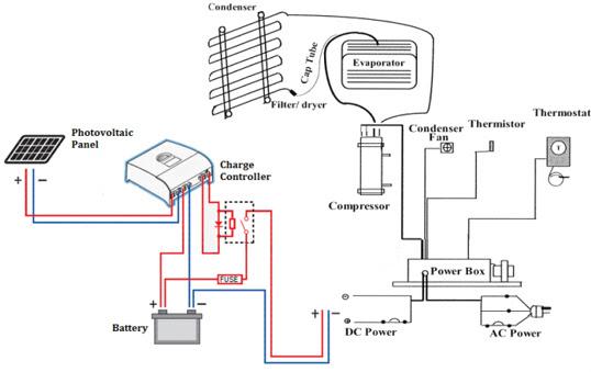 freezer wiring schematic wiring schematic diagram