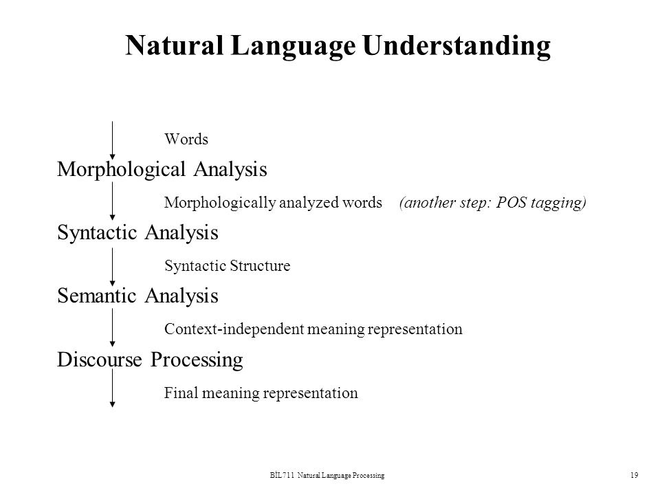 natural language processing node