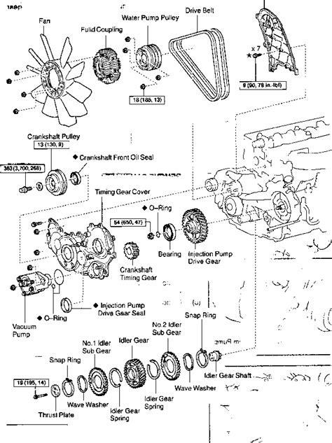 Toyota Kzte Injector Pump - Toyota Hilux 1KZ TE Repair
