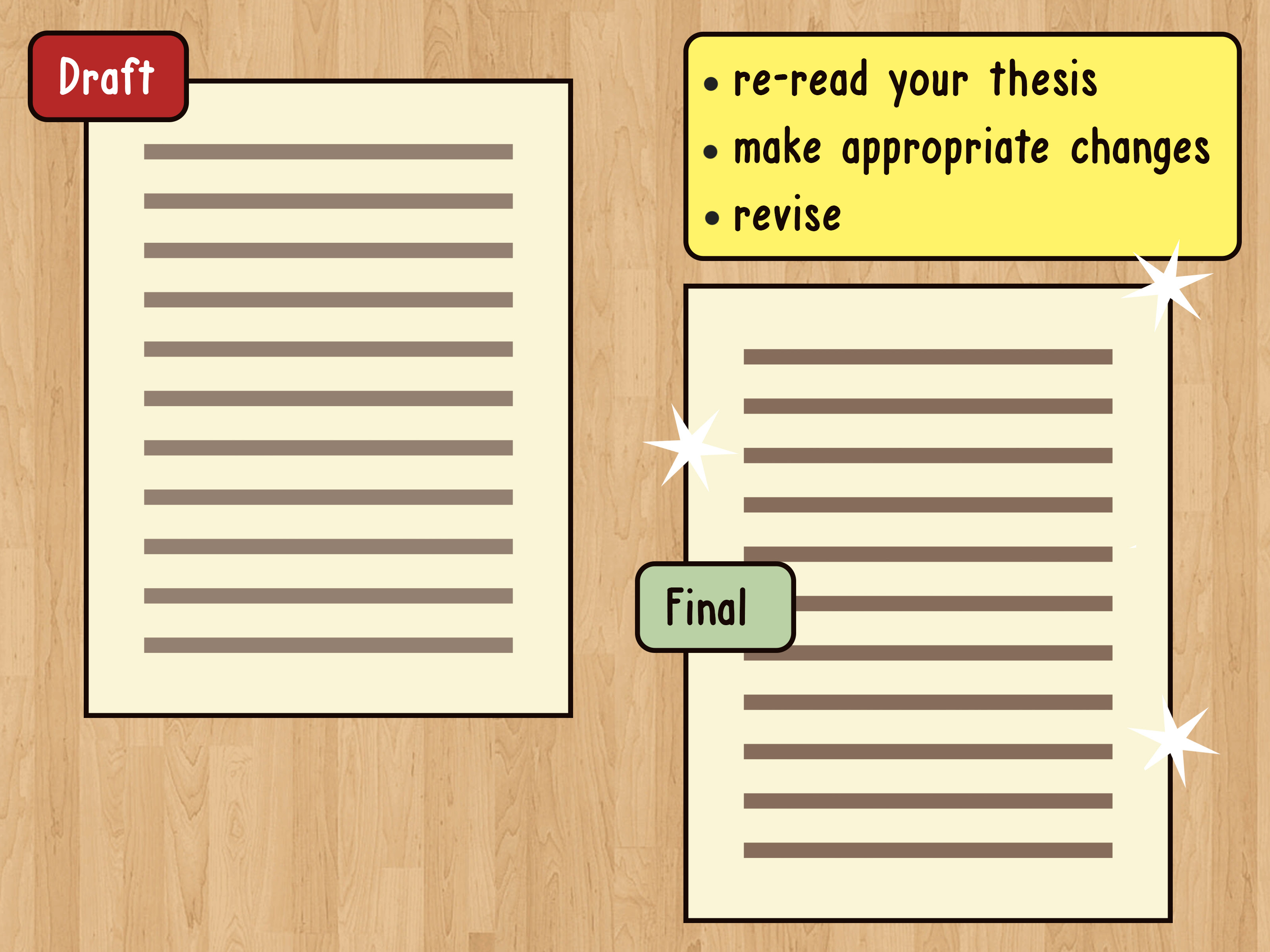 how to write a thesis essay
