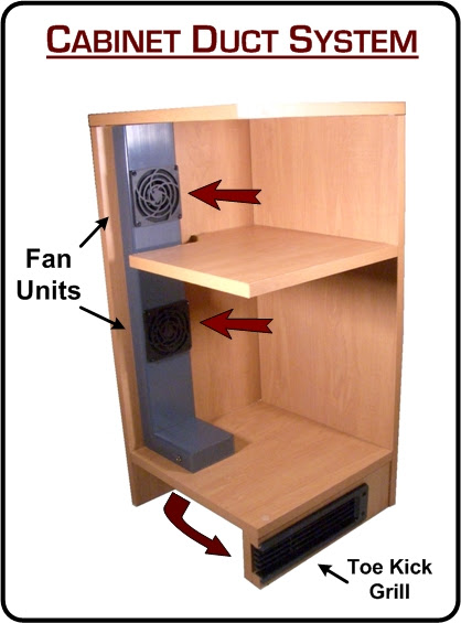 Tech Supply Depot: Cool Components - Cabinet Duct System ...