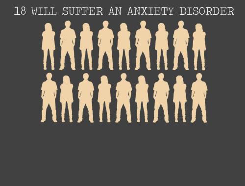 Trastorns intel·lectuals... tan lluny... tan a prop... 18 desordre d'ansietat