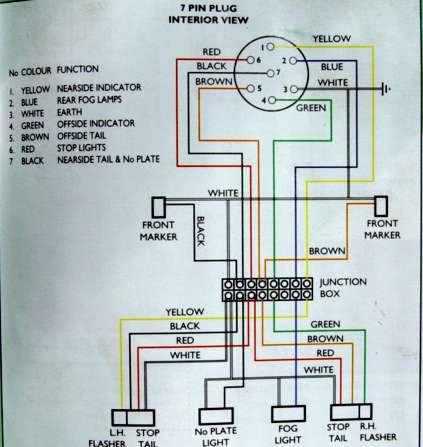 Ford Transit Tail Light Wiring Diagram Wiring Diagram Reader B Reader B Saleebalocchi It