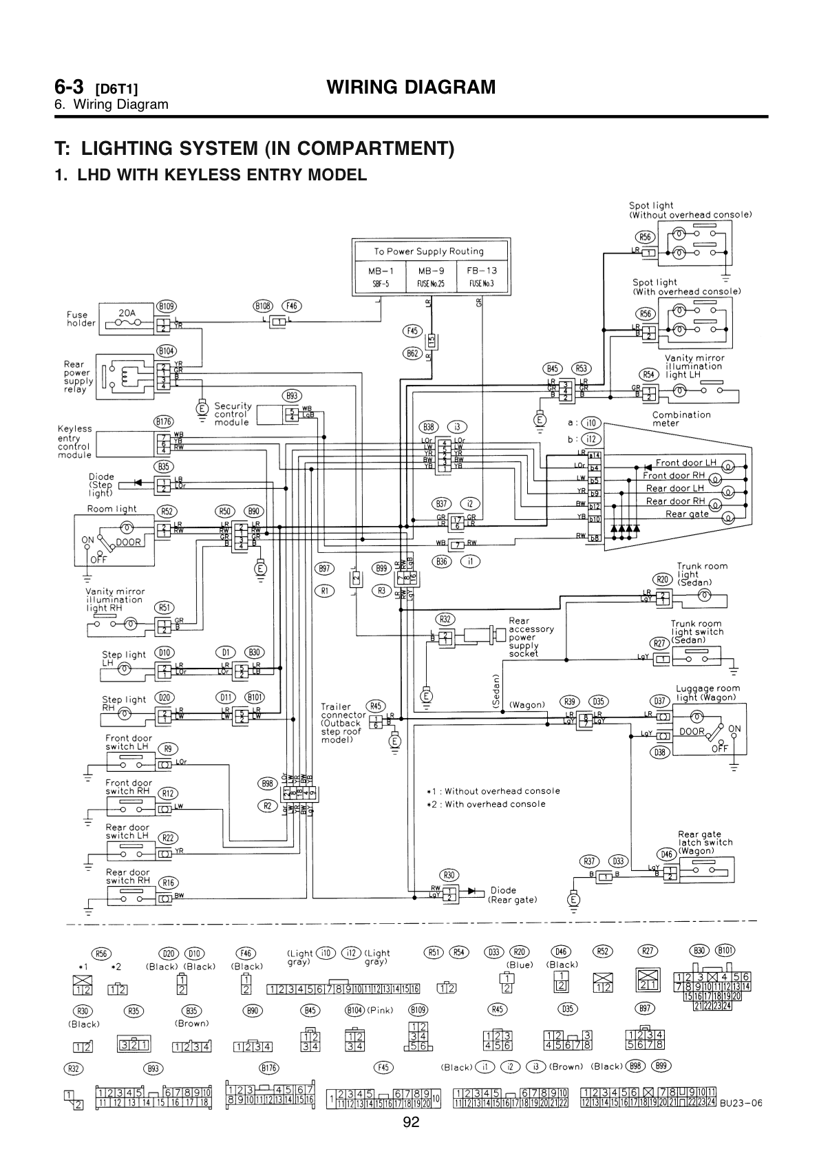 54e63 2002 Subaru Outback Air Conditioning Wiring Diagram Wiring Resources