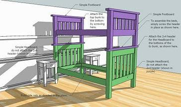 Ana White | Build a Simple Bunk Beds | Free and Easy DIY Project ...