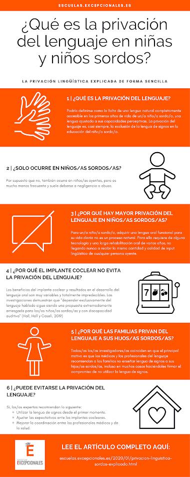Infografía: ¿Qué es la privación de lenguaje en niñas y niños sordos?