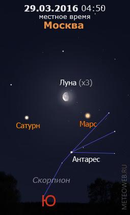 Убывающая Луна, Марс и Сатурн на утреннем небе Москвы 29 марта 2016 г.