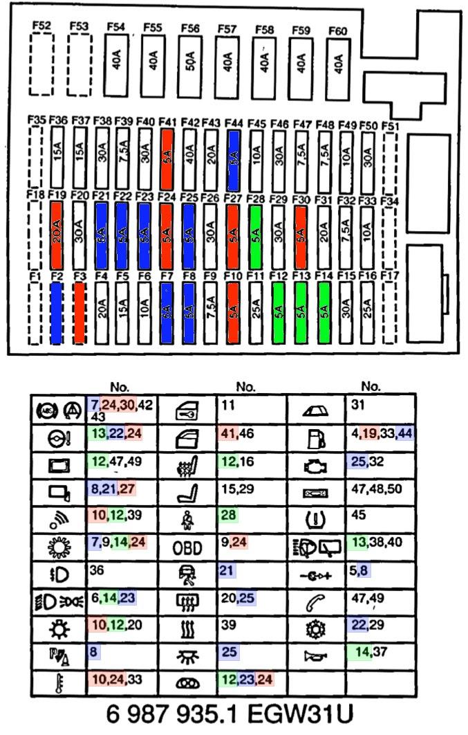 Diagram 2006 Bmw 330ci Fuse Box Diagram Full Version Hd Quality Box Diagram Eriewiring26 Newsetvlucera It