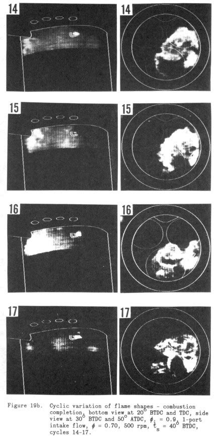 Flame Imaging Studies of Cycle-by-Cycle Combustion