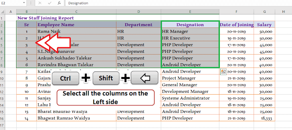 Ctrl + Shift + Left Arrow -Selecting the left table from the selected cell 30 Excel shortcut keys that make Excel user friendly | Learn Excel Shortcut Keys in Details