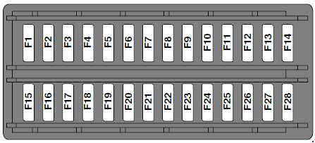 Land Rover Freelander L359 2006 2016 Fuse Box Diagram Auto Genius