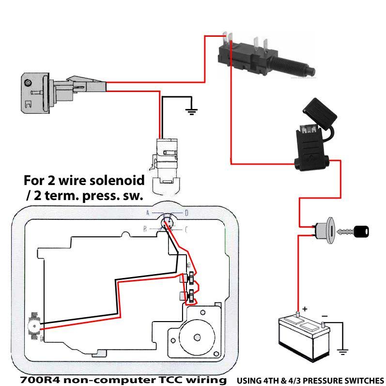 Diagram 700r4 Lockup Wiring Diagram Full Version Hd Quality Wiring Diagram Wiringinstall2l Atuttasosta It