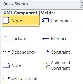 Component Diagram And Notations In Visio