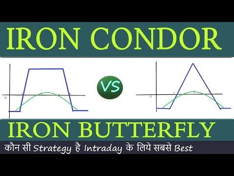 bank nifty iron condor vs iron fly strategy| जानिये कौन सी strategy  है ...