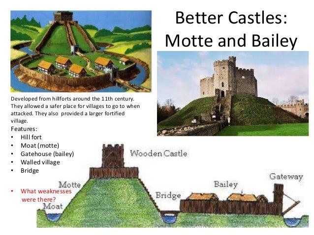 Risultati immagini per development of medieval castle