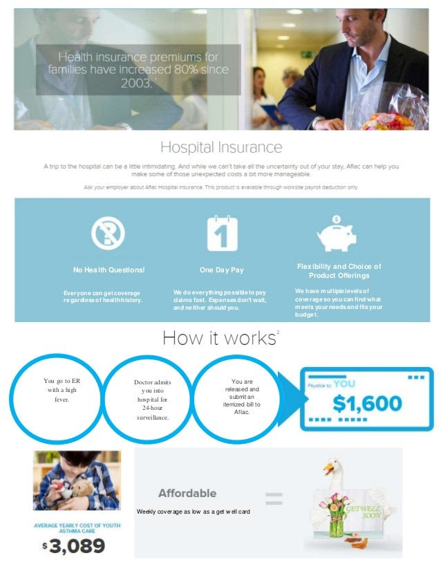 How It Works - Hospital Insurance