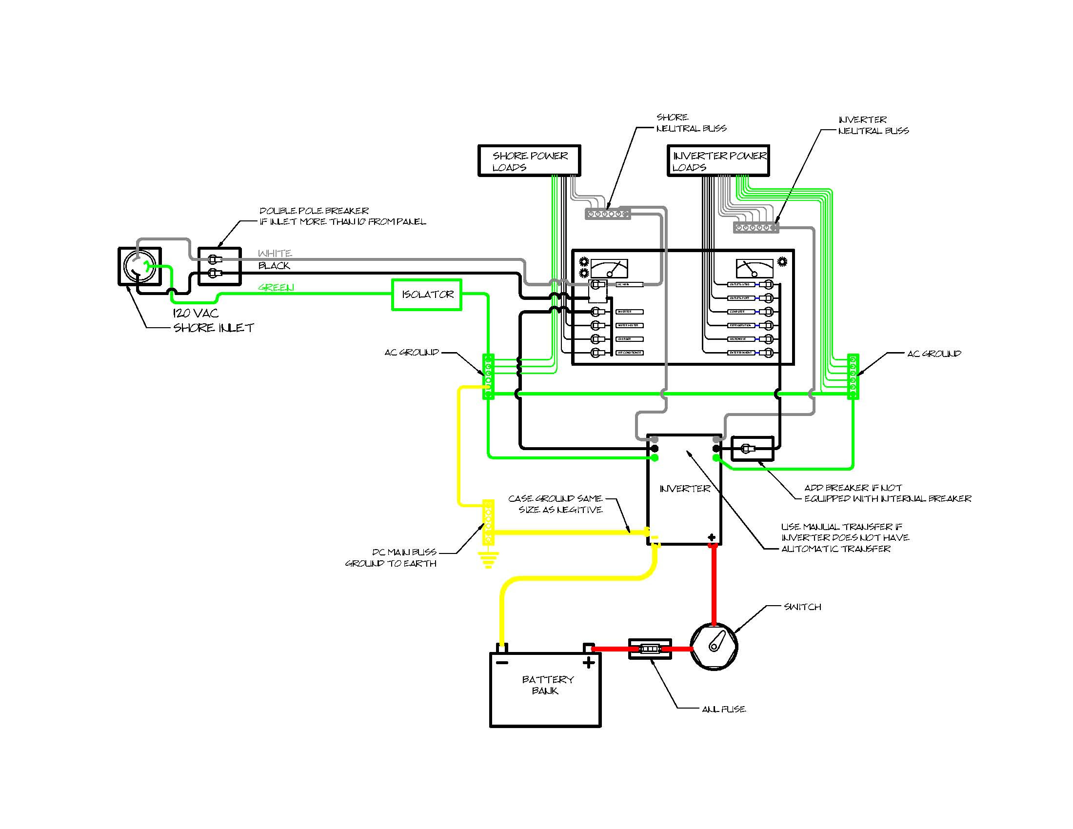 5ba 1999 Jeep Cherokee Wiring Diagrams Auto Zone Wiring Library