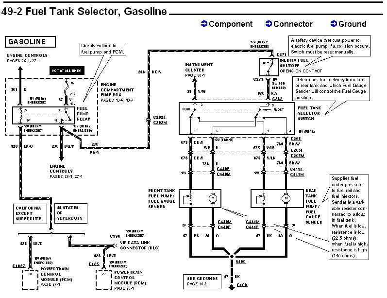 1993 Ford F250 Fuel Pump Wiring Diagram 5 Wire Motor Diagram Forward Reverse Begeboy Wiring Diagram Source
