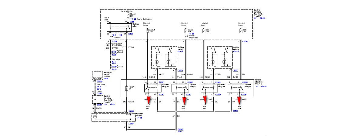 2011 Ford F 250 Upfitter Switch Wiring Diagram Wiring Diagram Put Tags A Put Tags A Bowlingronta It
