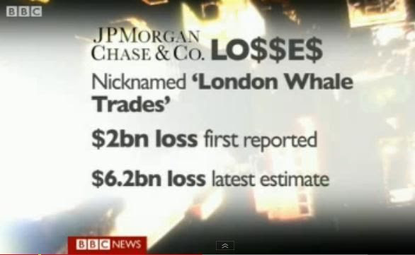 photo JPMorganLosses.jpg