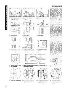Architectural Standard - Ernst & Peter Neufert | cafes
