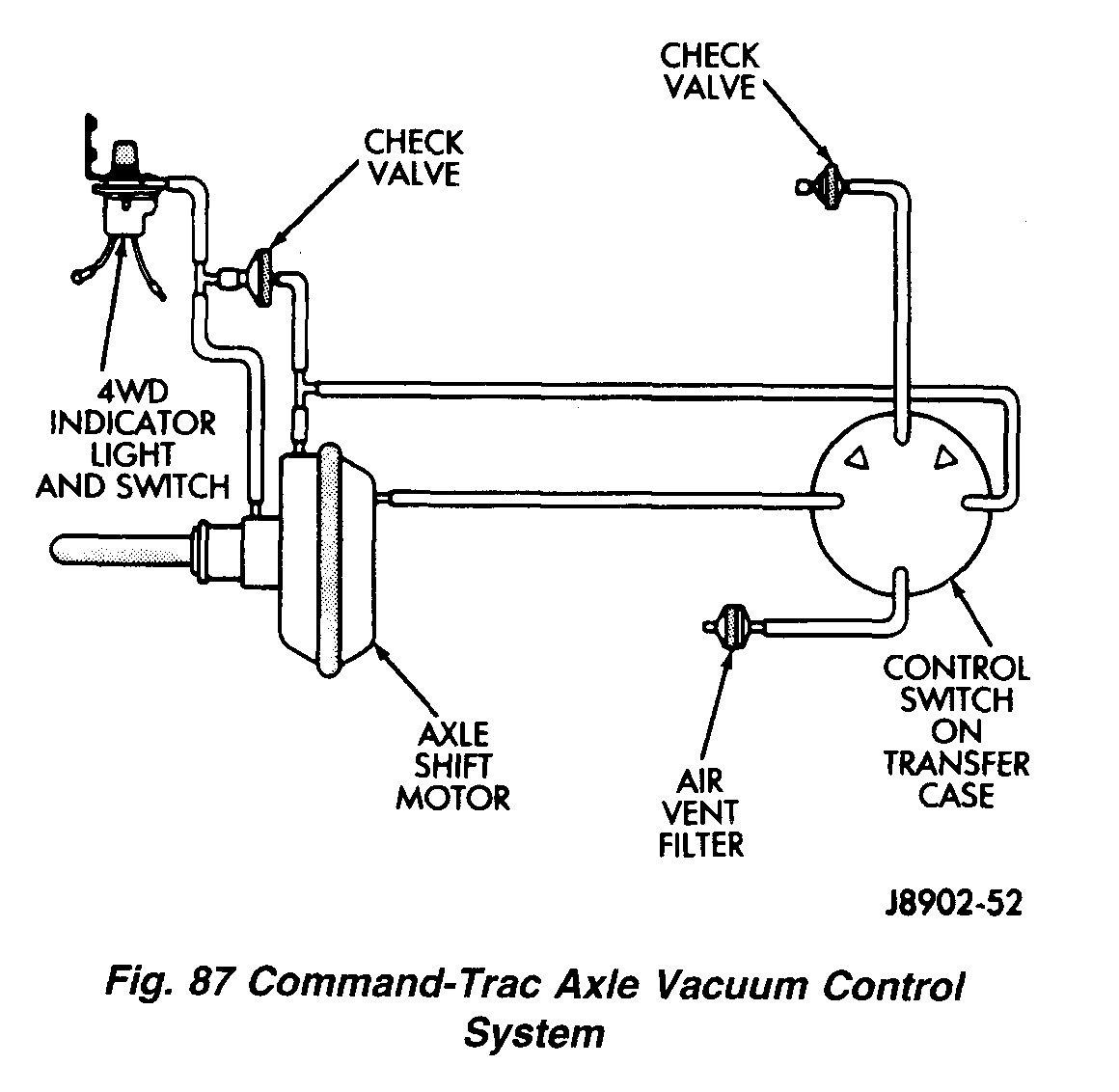 Diagram 2001 Jeep Tj Vacuum System Diagram Full Version Hd Quality System Diagram Sitexshirl Tavernapubmenhir It