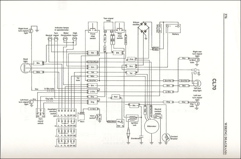 Wiring Diagram 1972 Honda Cl70 Wiring Diagram Local A Local A Maceratadoc It