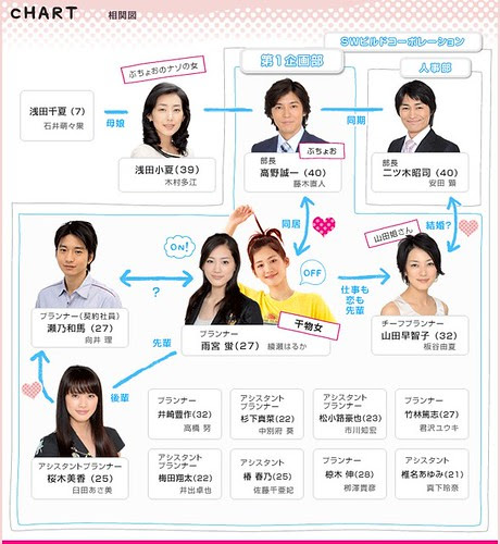 himono2_chart