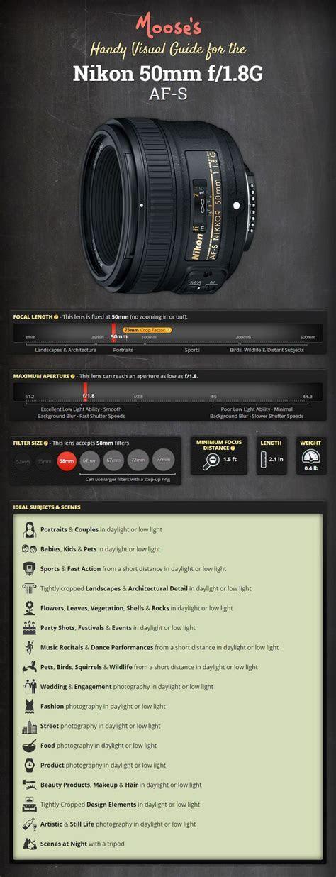 Best 20  Nikon ideas on Pinterest   Photography tricks