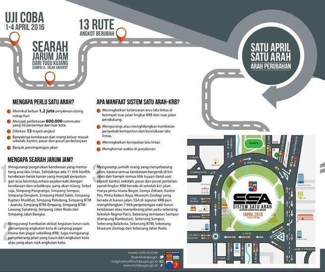 Bogor, kota dengan lalu lintas terburuk di Indonesia dan dunia