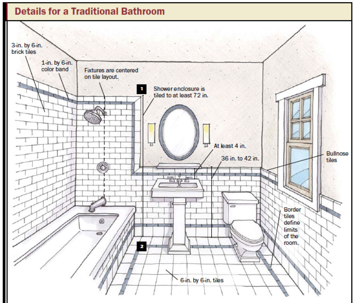 small bathroom floor plans free